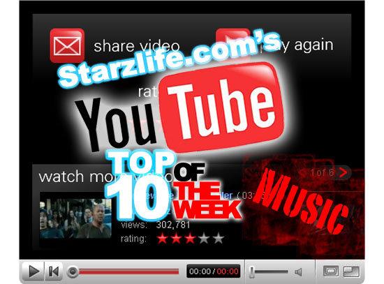 Youtubetop10