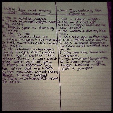 Snoop Dogg Posts  Election Pros v. Cons List For Romney v. Obama